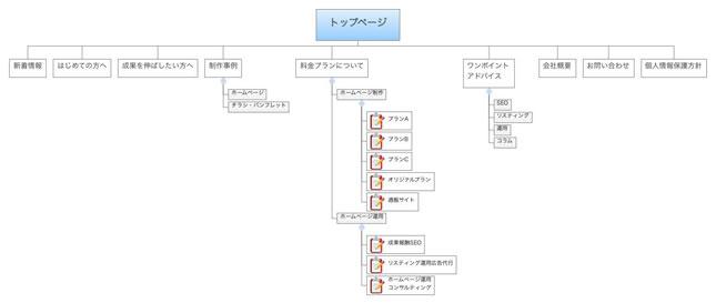 141012_sitemap_s