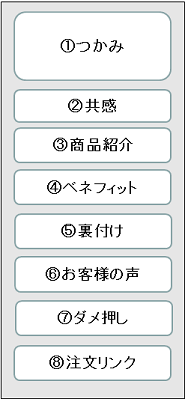 ランペ構造.png